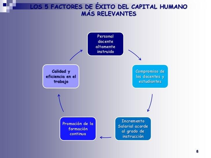 LOS 5 FACTORES DE ÉXITO DEL CAPITAL HUMANO <br />MÁS RELEVANTES<br /><br />8<br />