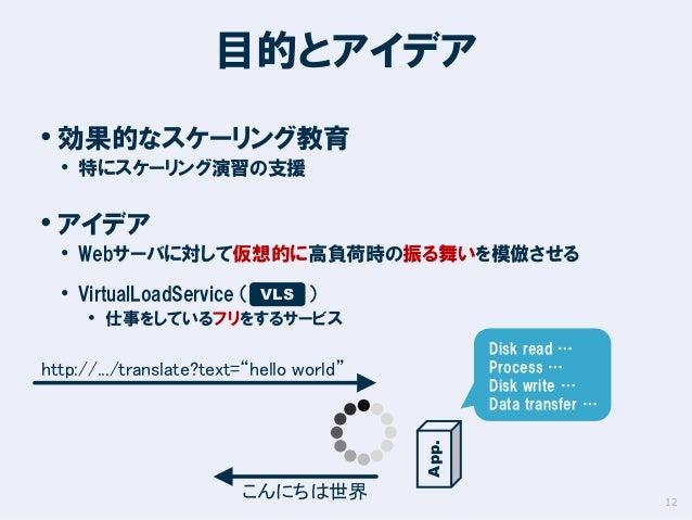 目的とアイデア • 効果的なスケーリング教育 • 特にスケーリング演習の支援  • アイデア  • Webサーバに対して仮想的に高負荷時の振る舞いを模倣させる • VirtualLoadService (  VLS  )  • 仕事をしているフ...
