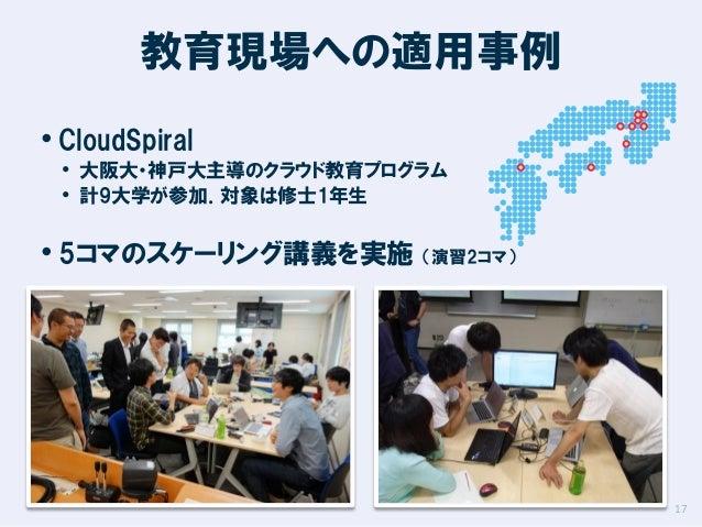 教育現場への適用事例 • CloudSpiral  • 大阪大・神戸大主導のクラウド教育プログラム • 計9大学が参加.対象は修士1年生  • 5コマのスケーリング講義を実施 (演習2コマ)  17