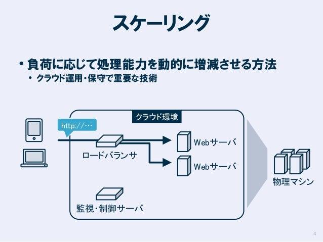 スケーリング • 負荷に応じて処理能力を動的に増減させる方法 • クラウド運用・保守で重要な技術  クラウド環境 http://…  Webサーバ ロードバランサ  Webサーバ 物理マシン 監視・制御サーバ 4