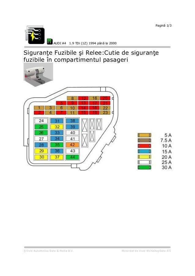 Pagină 1/3 AUDI A4 1.9 TDi (1Z) 1994 până la 2000 Siguranţe Fuzibile şi Relee:Cutie de siguranţe fuzibile în compartimentu...