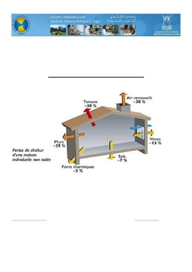Département de Physique : TP des Transferts ThermiquesManipulation n°1 :La Conductivité ThermiqueTravail réalisé par :Grou...