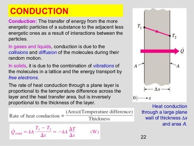 si heat 4e chap01 lecture Lecture 05 applications (1) prof zhe cheng o + 4e eo(si/sio 3 2-)= -1697 v the cathodic half-cell reaction can be: o 2 + 2 h such a reaction could happen in a strongly basic condition (sometimes with heat necessary.