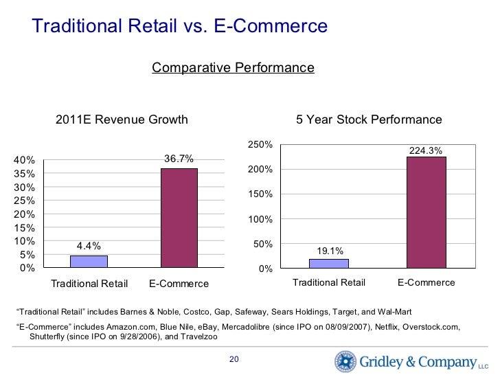 Linda Gridley S 2011 Perspective On Market Leadership In