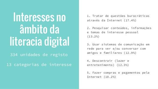 Interesses no âmbito da literacia digital 334 unidades de registo 13 categorias de interesse 1. Tratar de questões burocrá...