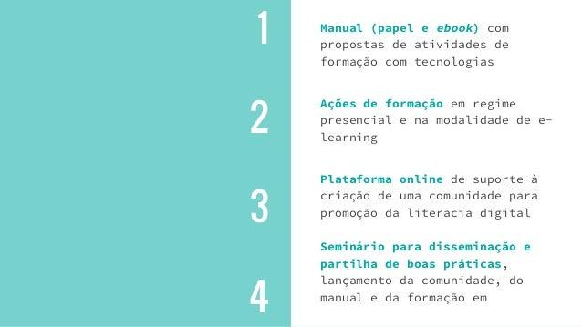 1 2 3 4 Manual (papel e ebook) com propostas de atividades de formação com tecnologias …… …….. Ações de formação em regime...