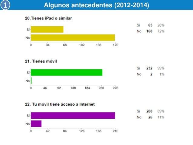 Algunos antecedentes (2012-2014)  1