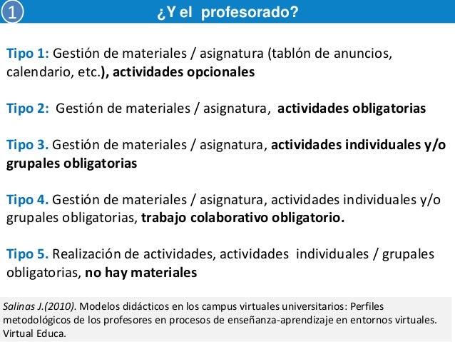 ¿Y el profesorado?  1  Salinas J.(2010). Modelos didácticos en los campus virtuales universitarios: Perfiles metodológicos...