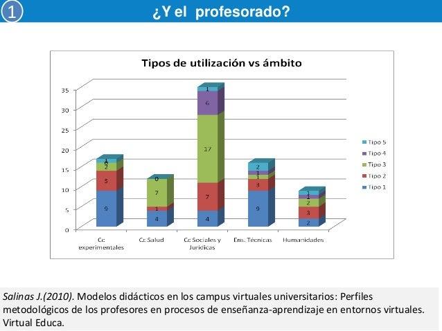 Algunos antecedentes (2012-2014)  1  Elena Fariña Vargas, Carina S. González y Manuel Area Moreira (2012). ¿Qué uso hacen ...