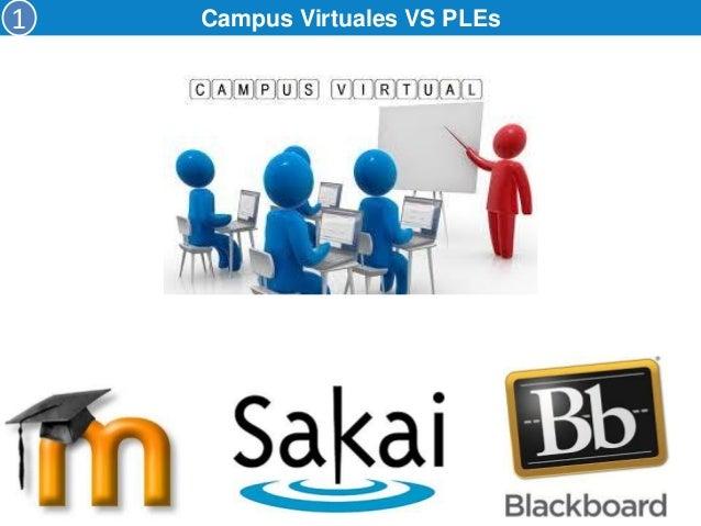 Campus Virtuales VS PLEs  1