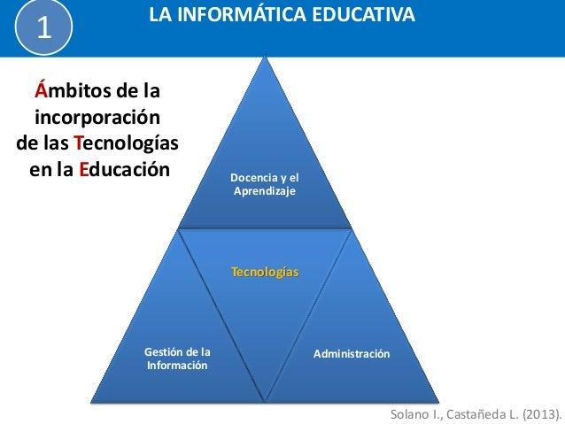 LA INFORMÁTICA EDUCATIVA  1  Solano I., Castañeda L. (2013).  Docencia y el Aprendizaje  Gestión de la Información Tecnolo...