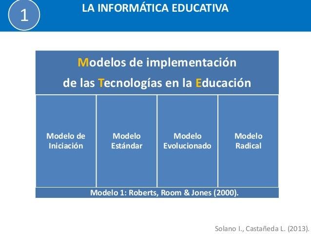 LA INFORMÁTICA EDUCATIVA  1  Solano I., Castañeda L. (2013).  Modelos de implementación  de las Tecnologías en la Educació...