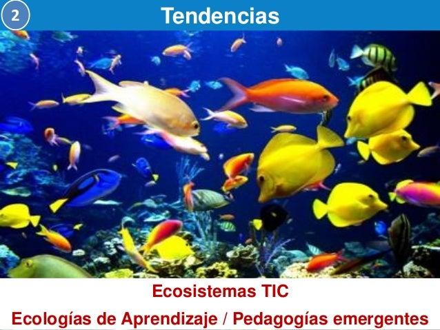 Tendencias  2  Hase y Kenyon (2000)  Chatis (2013)  Siemens (2004)  Adell, J. y Castañeda, L. (2013). El ecosistema pedagó...