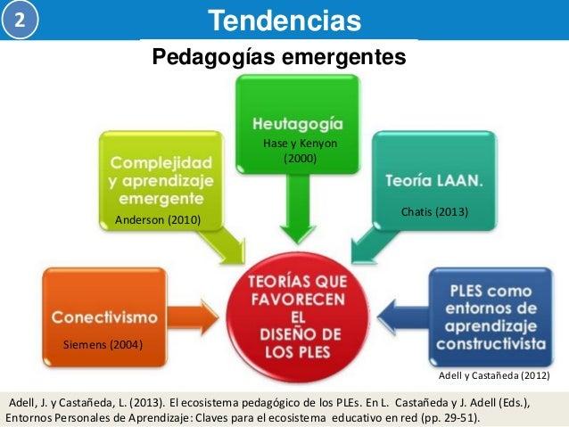 Ecologías de aprendizaje  Tendencias  2  Adell, J. y Castañeda, L. (2013). El ecosistema pedagógico de los PLEs. En L. Cas...