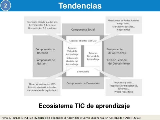 Entornos Personales de Aprendizajes (PLEs)  2  Tendencias