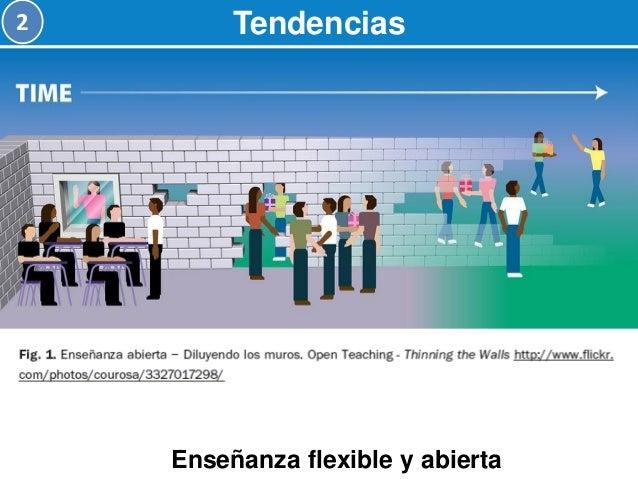 Aprendizaje abierto