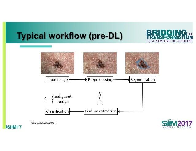 #SIIM17 Typical workflow (pre-DL) Source: [Glaister2013] 11