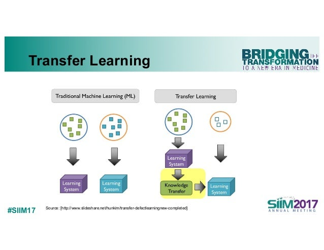 #SIIM17 Transfer Learning Source: [http://www.slideshare.net/hunkim/transfer-defectlearningnew-completed]