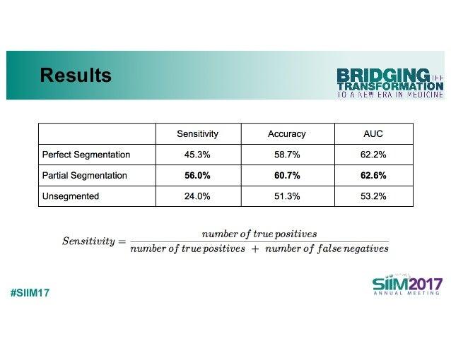 #SIIM17 Results