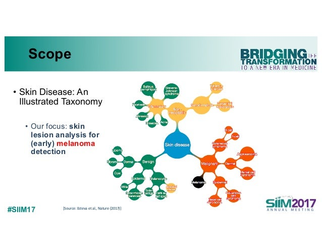 #SIIM17 Scope • Skin Disease: An Illustrated Taxonomy • Our focus: skin lesion analysis for (early) melanoma detection [So...