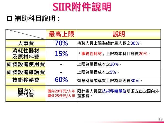 補助科目說明:  SIIR附件說明  最高上限  說明  人事費  70%  待聘人員上限為總計畫人數之30%。  消耗性器材 及原材料費  15%  「事務性耗材」上限為本科目經費20%。  研發設備使用費  -  上限為購置成本之30%。...
