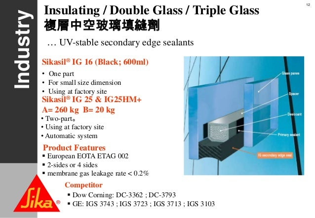 Ssg Glazing Colors : Sika profile