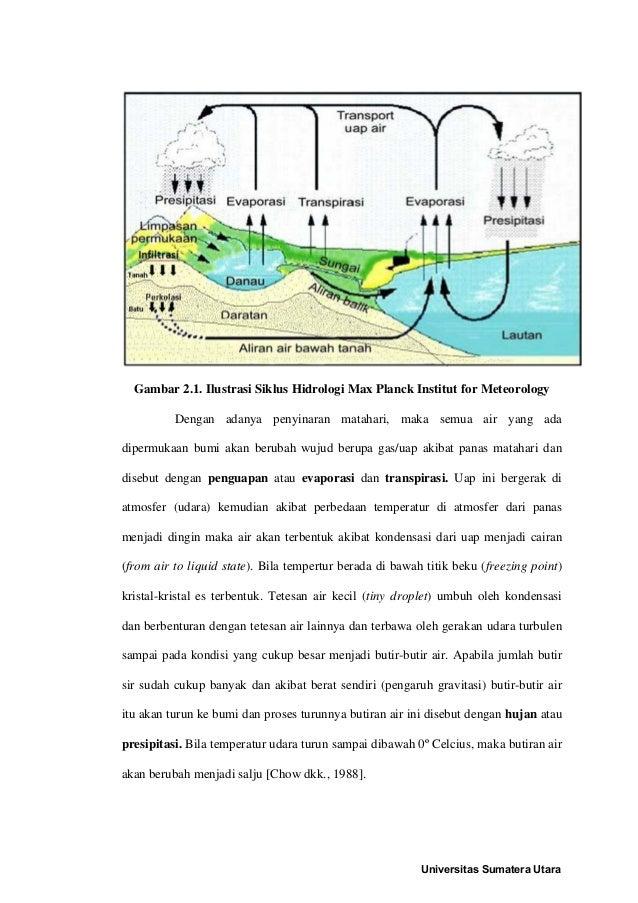 Siklus hidrologi universitas sumatera utara 2 ccuart Gallery