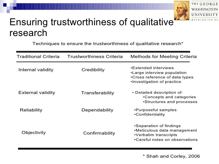 Strategies for Ensuring Trustworthiness in Qualitative ...