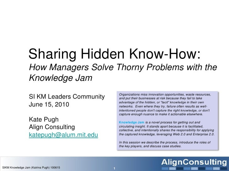 Sharing Hidden Know-How:  How Managers Solve Thorny Problems with the Knowledge Jam SI KM Leaders Community June 15, 2010 ...