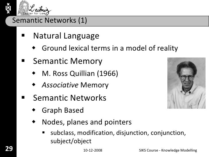 memory: representation and manipulation of knowledge essay Subdivided into episodic memory (autobiographical memories, memory for particular instances of learning – including the context and source of the memory), semantic memory (facts, relations, general knowledge and understanding, not bound to a.