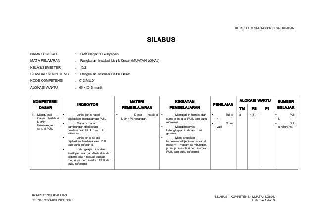 KURIKULUM SMK NEGERI 1 BALIKPAPAN  SILABUS NAMA SEKOLAH  :  SMK Negeri 1 Balikpapan  MATA PELAJARAN  :  Rangkaian Instalas...