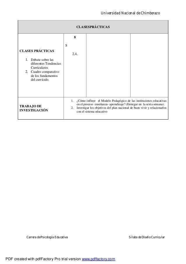 Universidad Nacional de ChimborazoCarrera de Psicología Educativa Sílabo de Diseño CurricularCLASESPRÁCTICASCLASES PRÁCTIC...