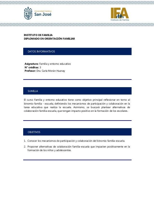 INSTITUTO DE FAMILIA DIPLOMADO EN ORIENTACI�N FAMILIAR I. DATOS INFORMATIVOS Asignatura: Familia y entorno educativo N� cr...
