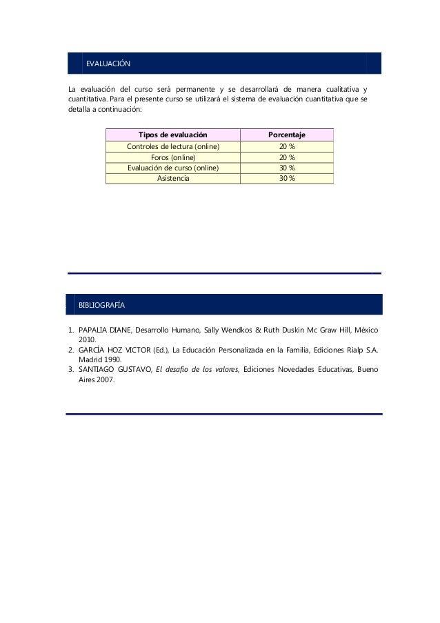 V. EVALUACI�N La evaluaci�n del curso ser� permanente y se desarrollar� de manera cualitativa y cuantitativa. Para el pres...