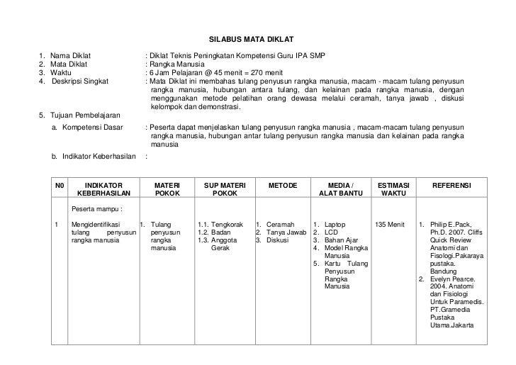SILABUS MATA DIKLAT1.   Nama Diklat                 : Diklat Teknis Peningkatan Kompetensi Guru IPA SMP2.   Mata Diklat   ...