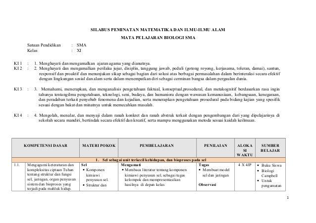 Silabus Kelas Xi Kurikulum 2013