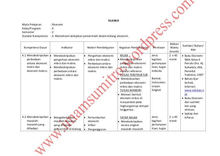 SILABUSMata Pelajaran       : EkonomiKelas/Program        :XSemester             :2Standar Kompetensi   : 4. Memahami kebi...