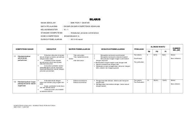 SILABUS NAMA SEKOLAH : SMK PGRI 1 GANTAR MATA PELAJARAN : DASAR-DASAR KOMPETENSI KEAHLIAN KELAS/SEMESTER : 10 / 1 STANDAR ...