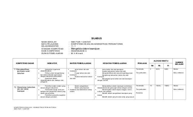 Image Result For Administrasi Perkantoran Fungsi Surat