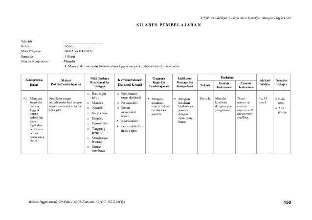 Silabus B.Inggris kelas 1-6 SD
