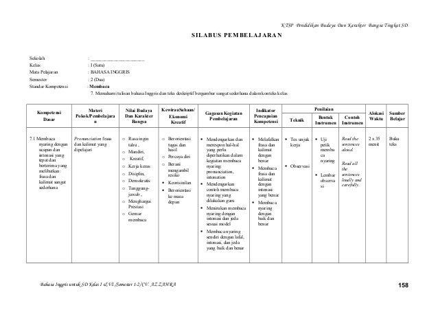 39+ Rpp Dan Silabus B Inggris Kelas 3 4 5 6 Background
