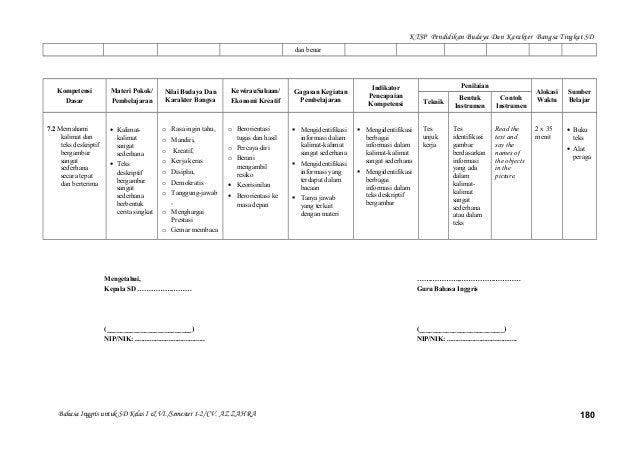 Rpp Bahasa Inggris Smk Kelas Rpp Kurikulum 2013 Ipa Smp Kelas Caroldoey Untuk Kelas Xii Smk