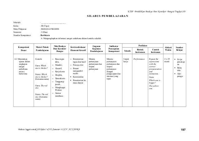 Contoh Cv Guru Sd Dalam Bahasa Inggris - Lina Unpuntounarte
