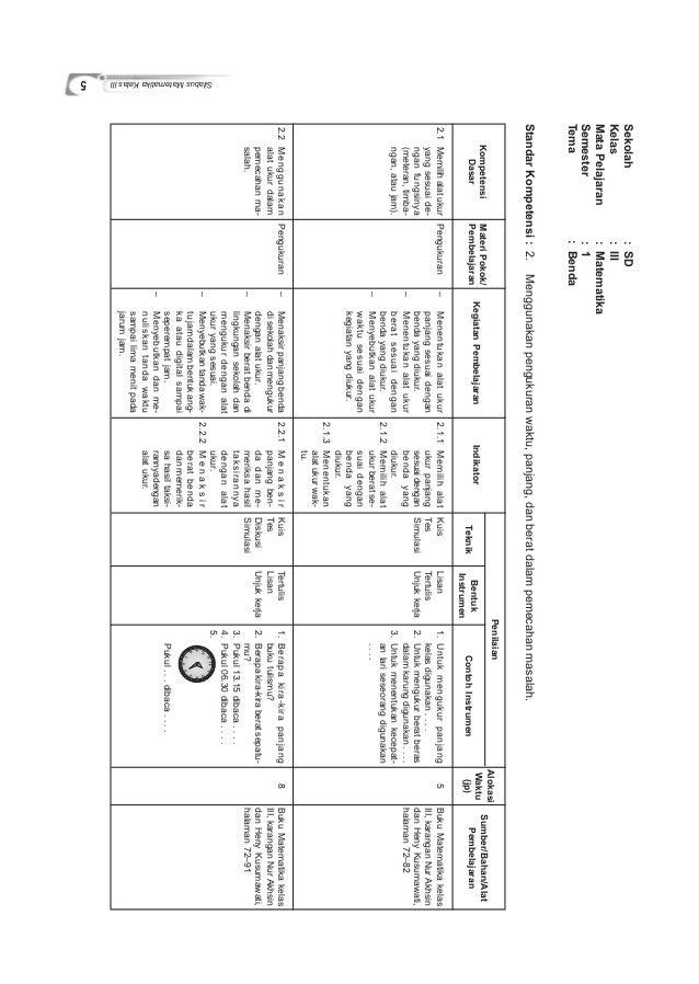 rpp dan silabus matematika Sekolah dasar kelas 1 semester 1 dan 2 3