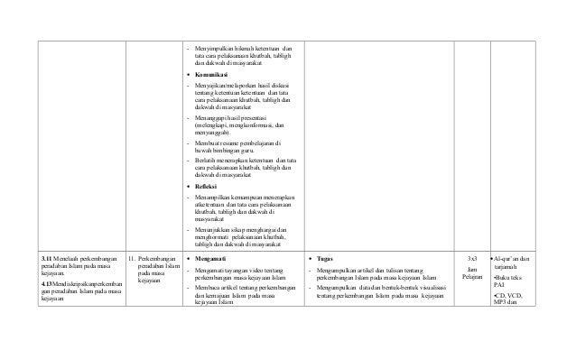 Contoh Soal Teks Laporan Hasil Observasi Kelas X Disclosing The Mind