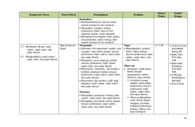 Media Pembelajaran Pai Kls 7 Perangkat Pembelajaran Rpp Silabus Kurikulum 2013 Silabus Pai Smp