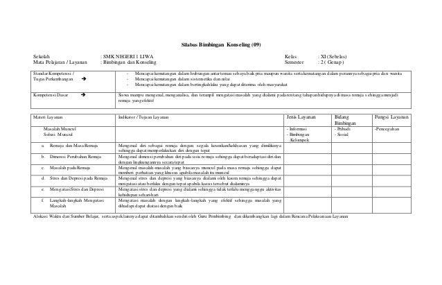 Silabus Rpp Bimbingan Konseling Kelas Xi