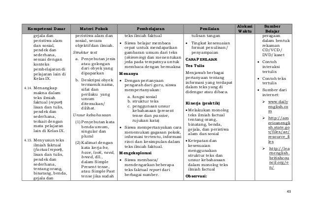 Silabus smp IX Bahasa-inggris kurikulum 2013