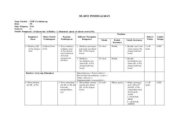 SILABUS PEMBELAJARAN Nama Sekolah : SMP 1 Lebakbarang Kelas : IX Mata Pelajaran : PAI Semester : 1 Standar Kompetensi (Al-...