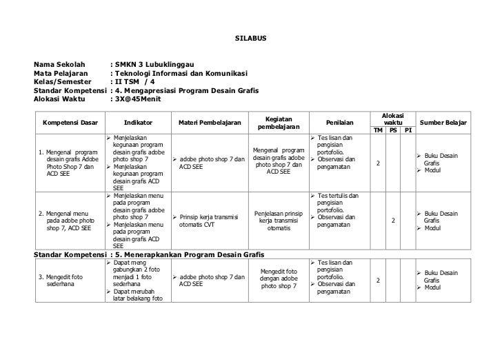 SILABUSNama Sekolah               : SMKN 3 LubuklinggauMata Pelajaran             : Teknologi Informasi dan KomunikasiKela...